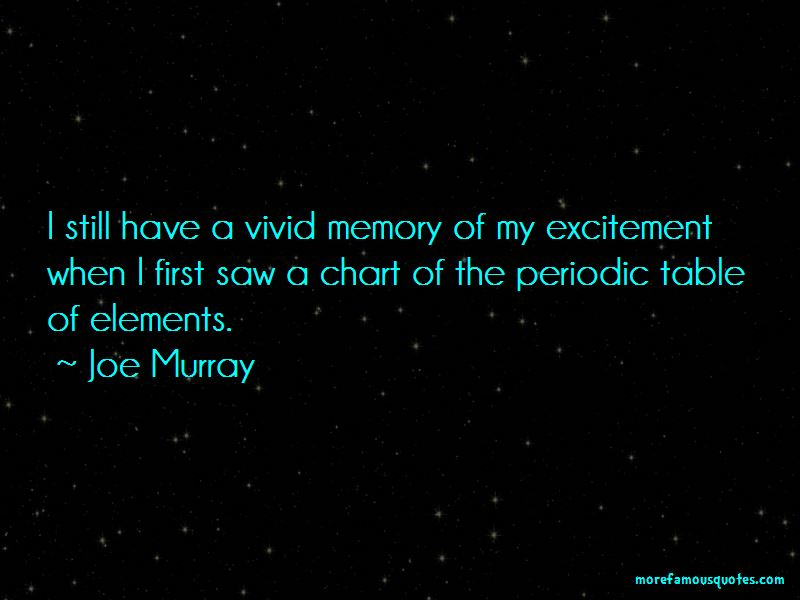 Joe Murray Quotes Pictures 3