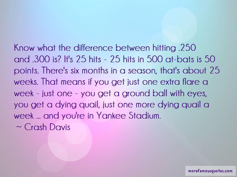 Crash Davis Quotes Pictures 3