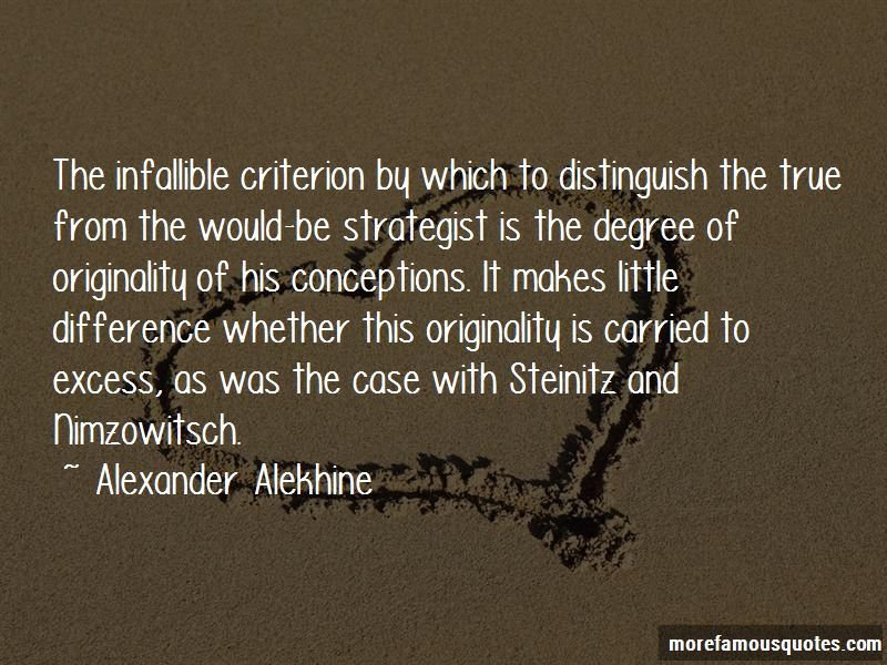 Alexander Alekhine Quotes
