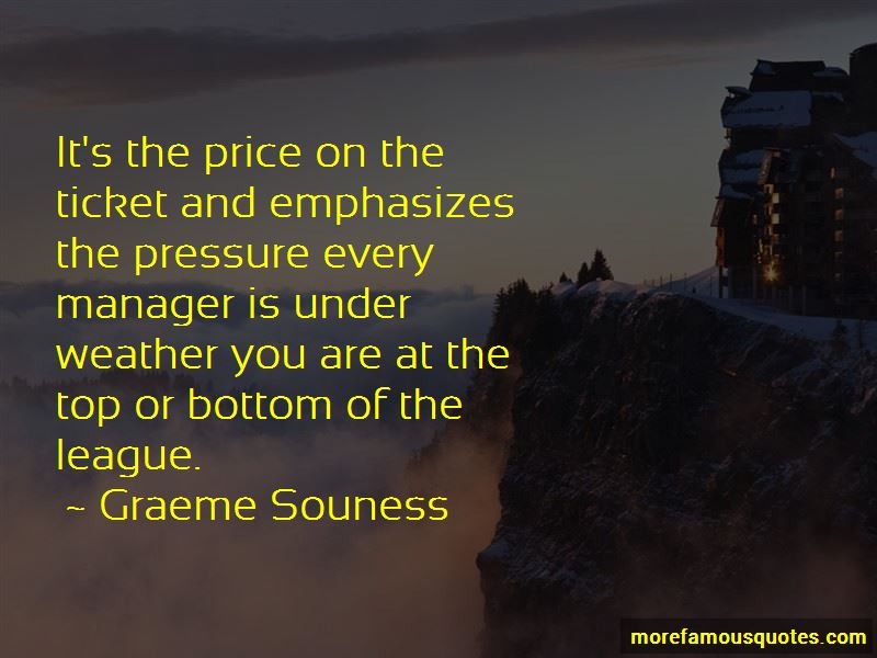 Graeme Souness Quotes