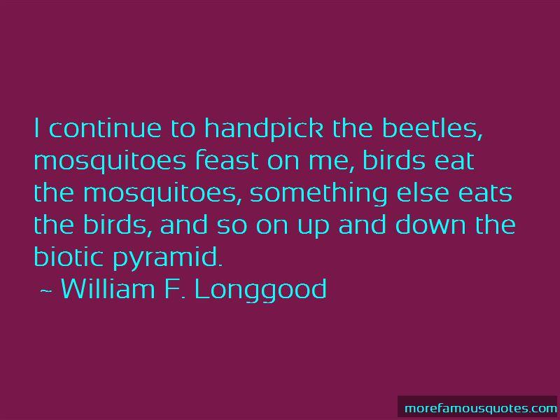 William F. Longgood Quotes