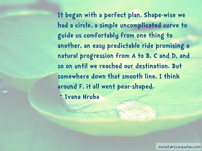 Ivana Hruba Quotes Pictures 2