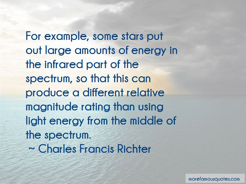 Charles Francis Richter Quotes Pictures 4