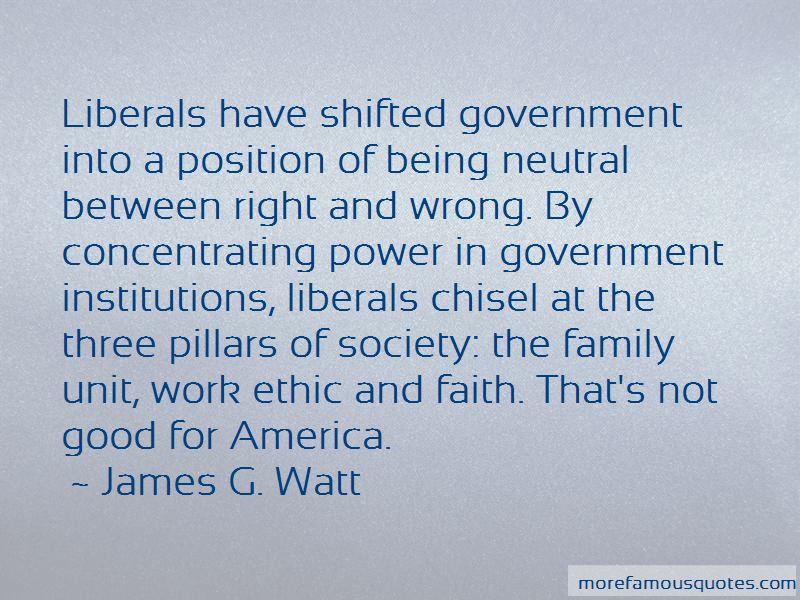 James G. Watt Quotes