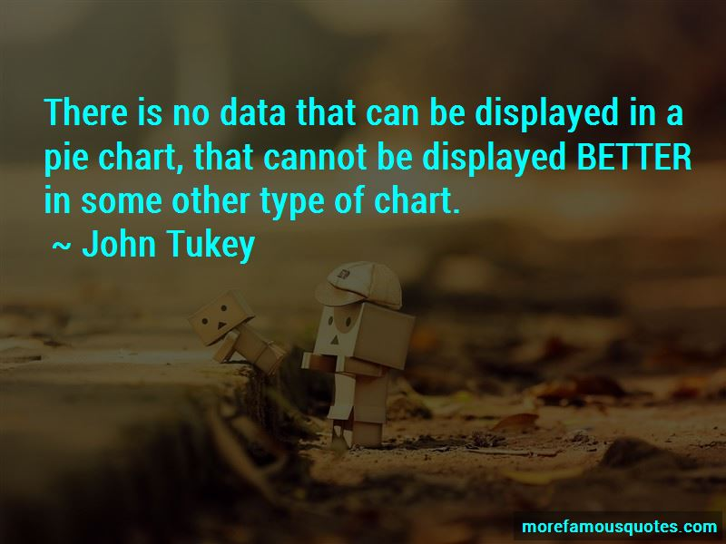 John Tukey Quotes Pictures 3