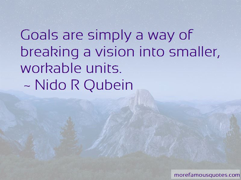 Nido R Qubein Quotes Pictures 3