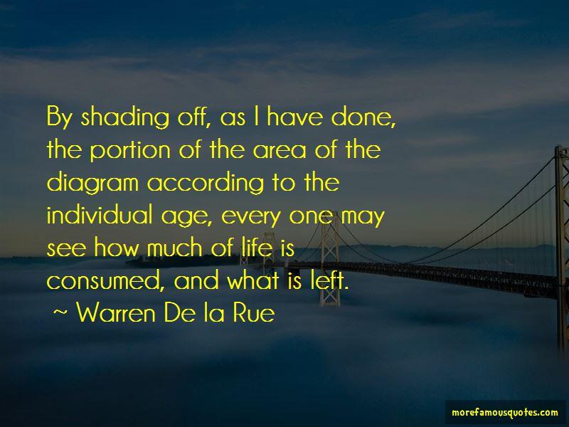 Warren De La Rue Quotes