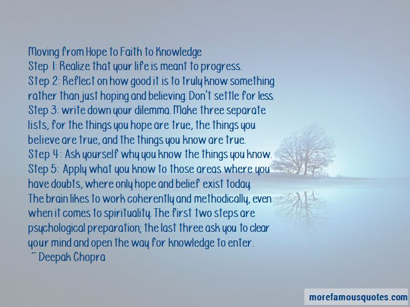 Quotes About Hoping And Believing