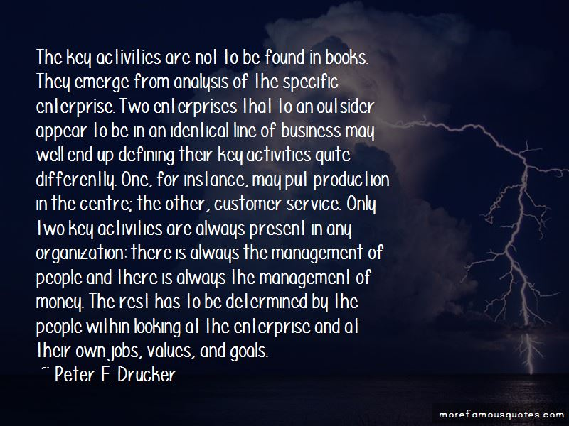 Customer Service Management Quotes