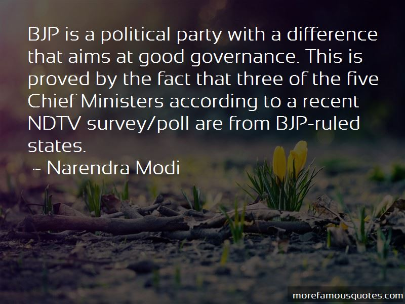 Quotes About Bjp