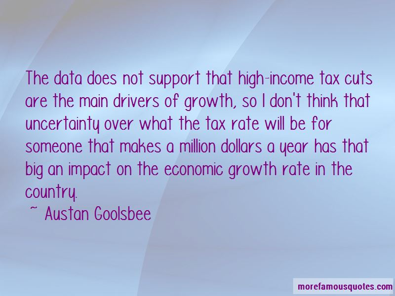 Quotes About The Economic Growth
