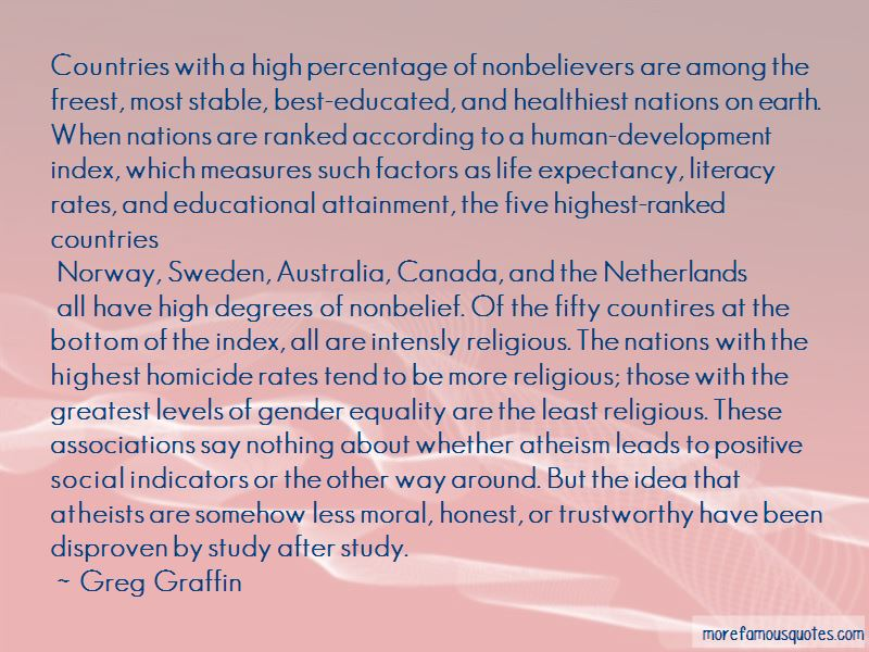 Quotes About Human Development Index