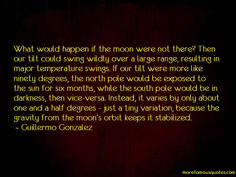 Quotes About The South Pole