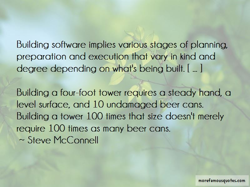Planning And Execution Quotes Pictures 3