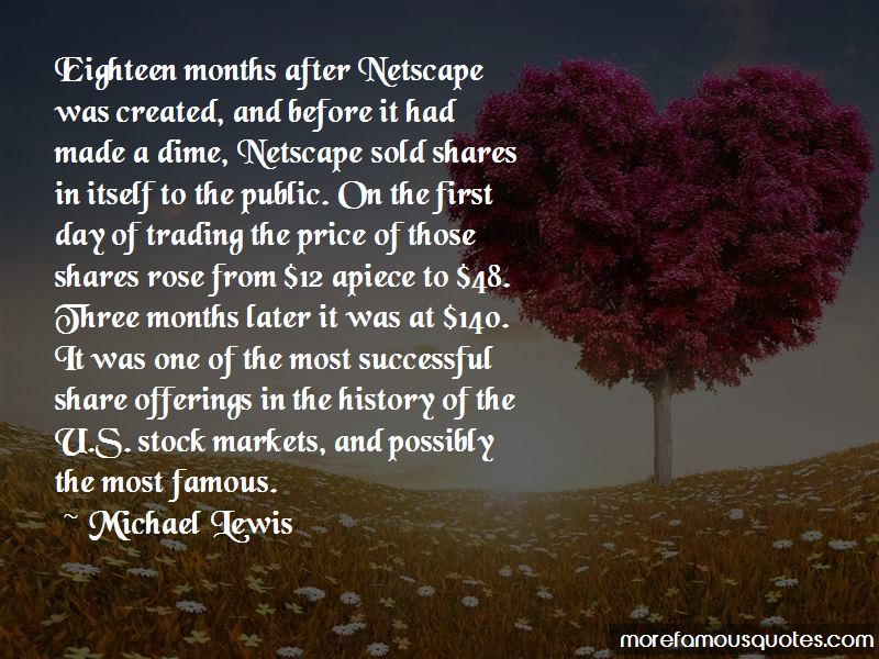 Stock Markets Quotes Pictures 2