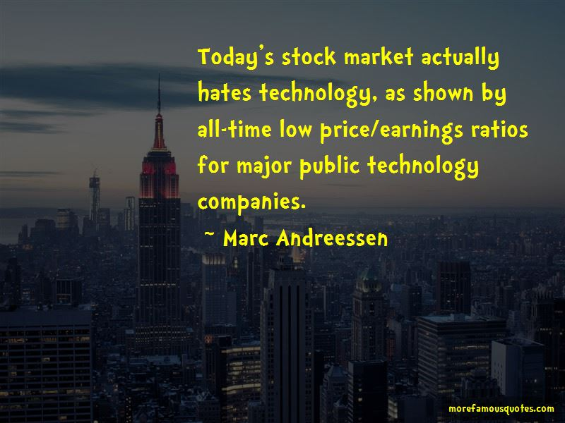 Today's Stock Quotes