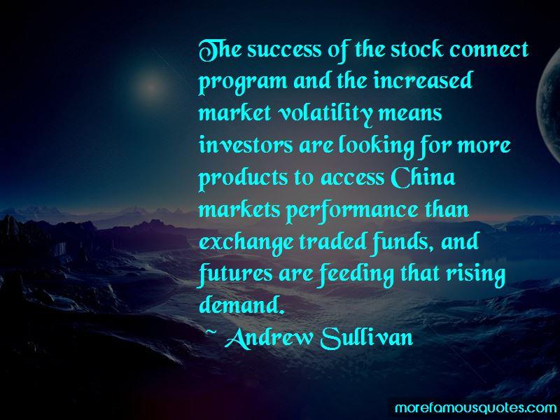 Volatility Futures Quotes