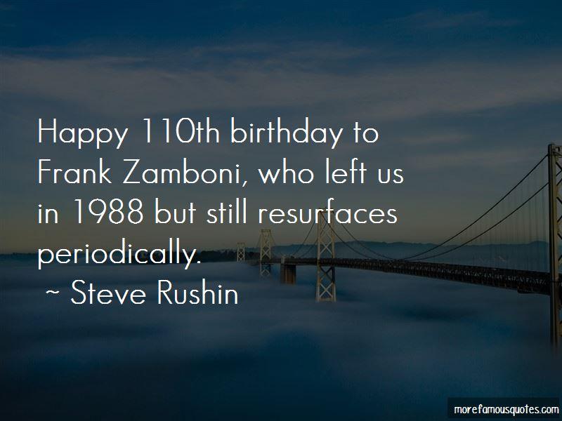 Happy 20 Birthday Quotes Pictures 2