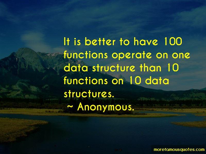 Data Structure Quotes