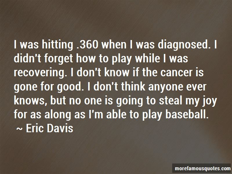 Good Baseball Hitting Quotes
