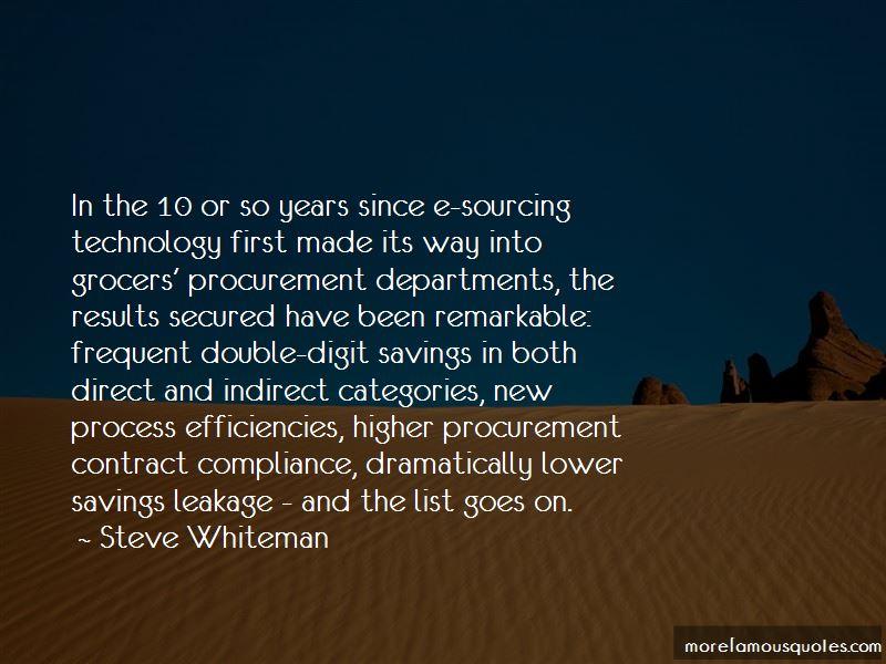 E-procurement Quotes