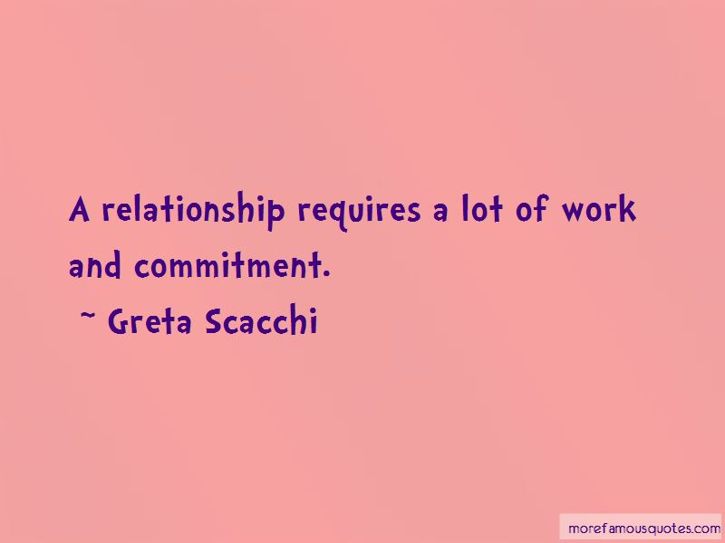 A Relationship Requires Quotes