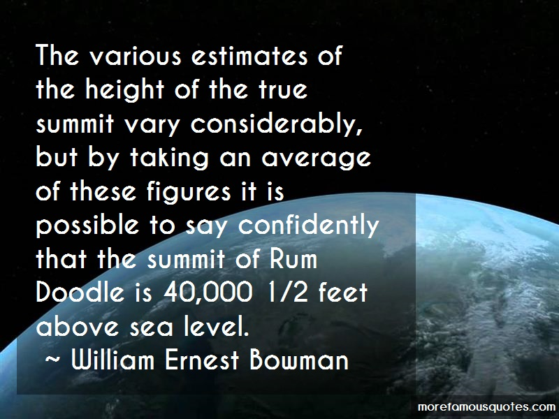 William Ernest Bowman Quotes: The various estimates of the height of
