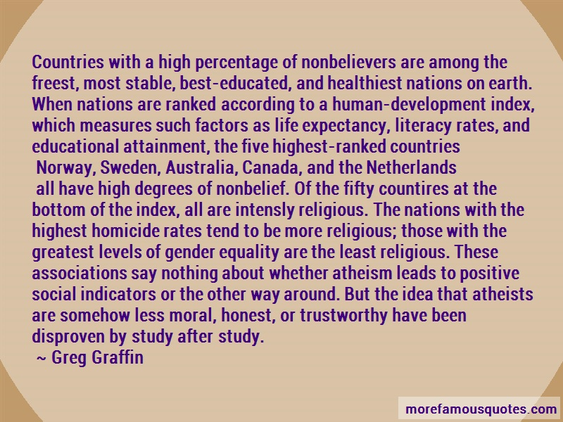 Greg Graffin Quotes: Countries with a high percentage of