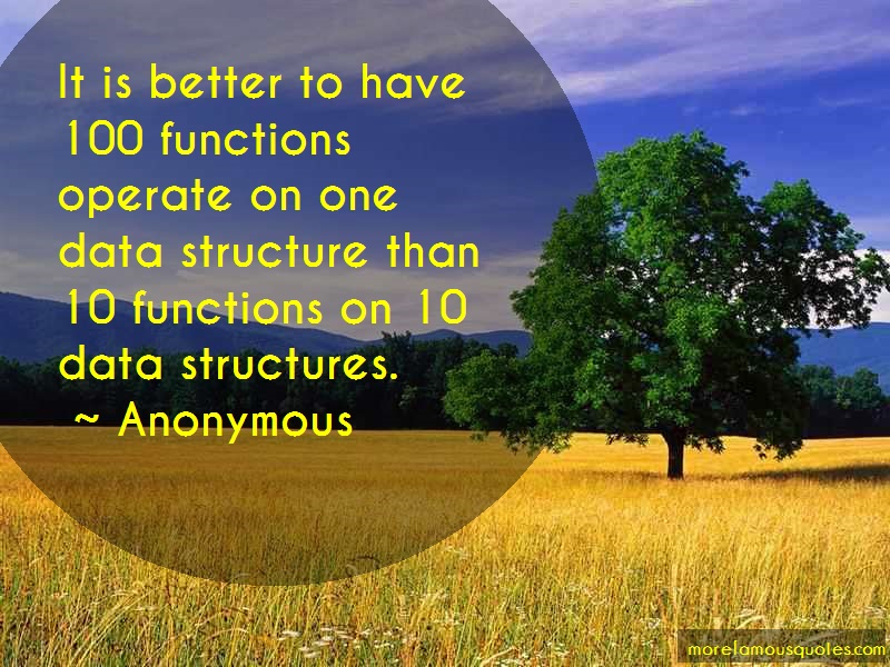 Anonymous. Quotes: It is better to have 100 functions